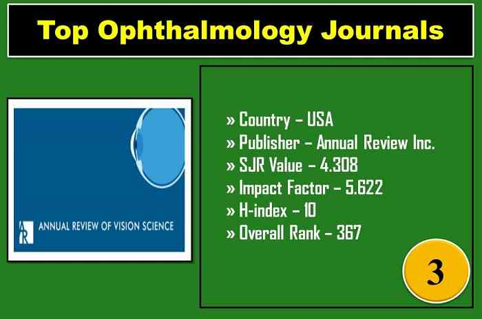 annual-review-of-vision-science-eye-journal