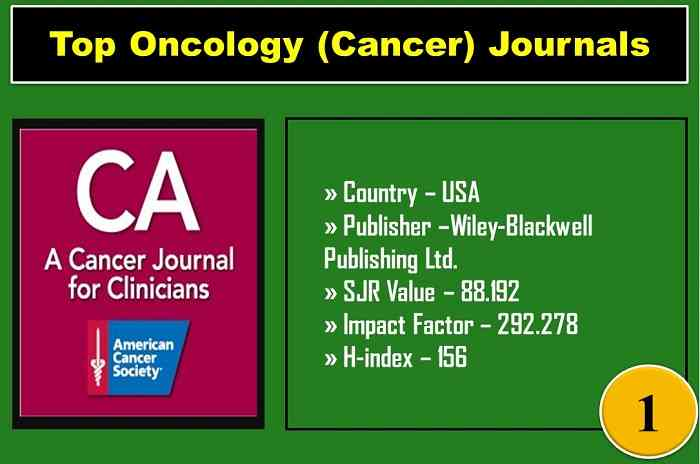 ca-cancer-journals-for-clinicians