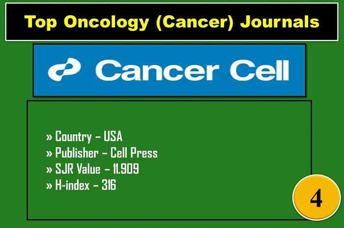cancer-cell-oncology-journal
