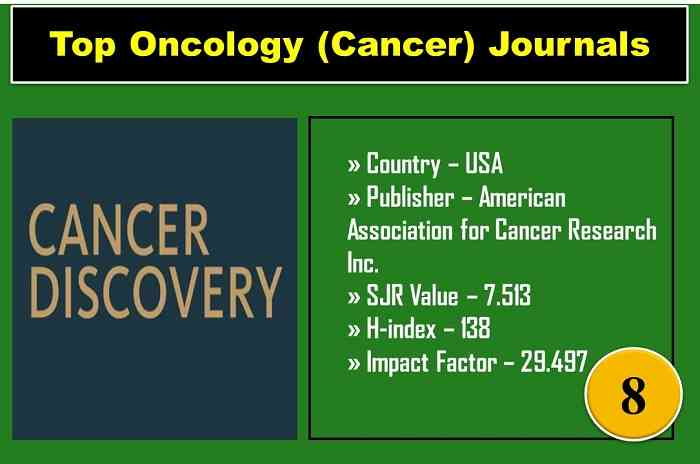 cancer-discovery