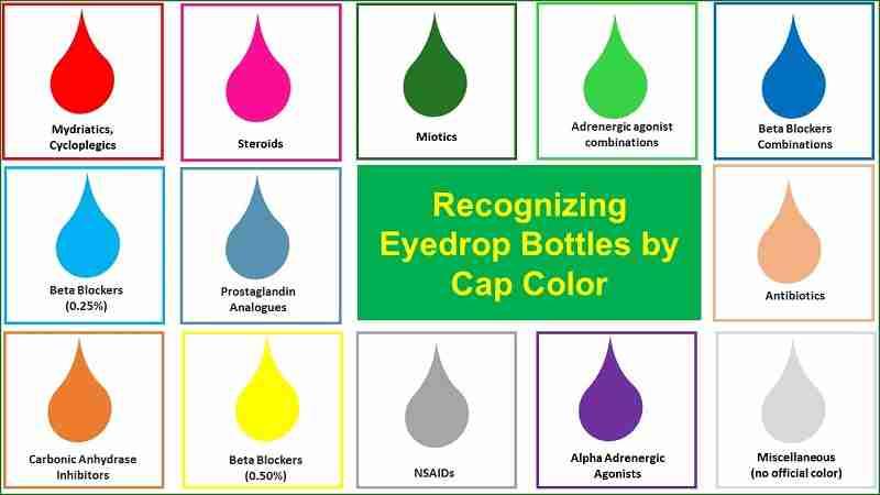 eye-drop-cap-color-chart