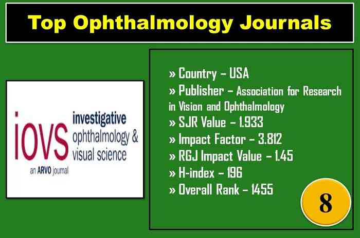 investigative-ophthalmology-and-visual-science