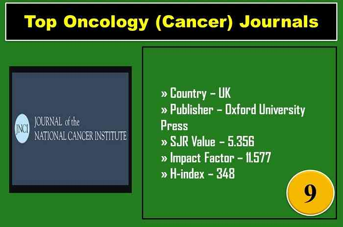 journal-of-the-national-cancer-institute