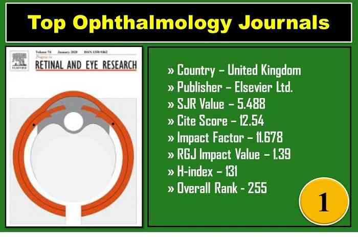retinal-and-eye-research-journal